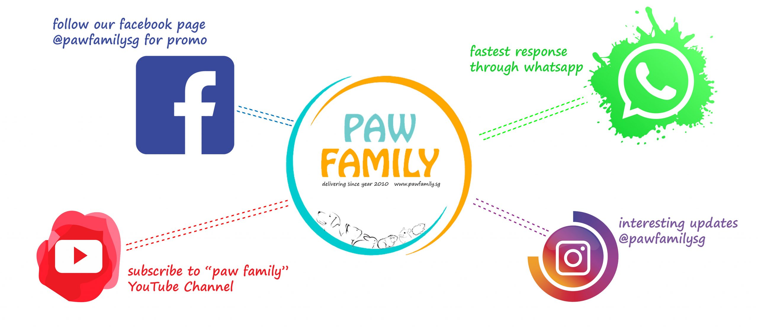 paw family welcome banner